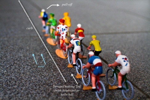 BUnch RIding Tips - Rolling out in the bunch.
